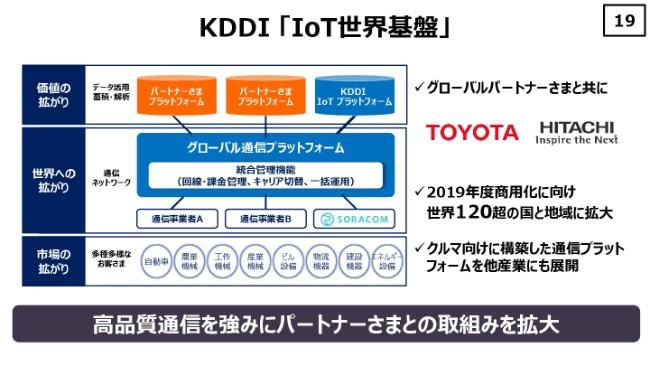 kddi20192q (19)
