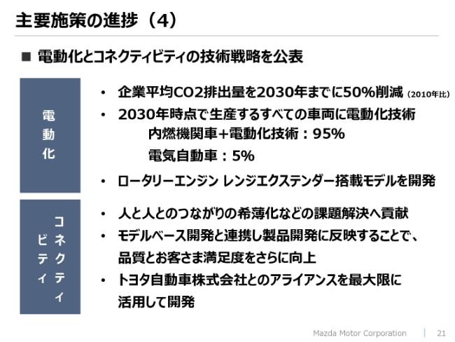 matsuda-022