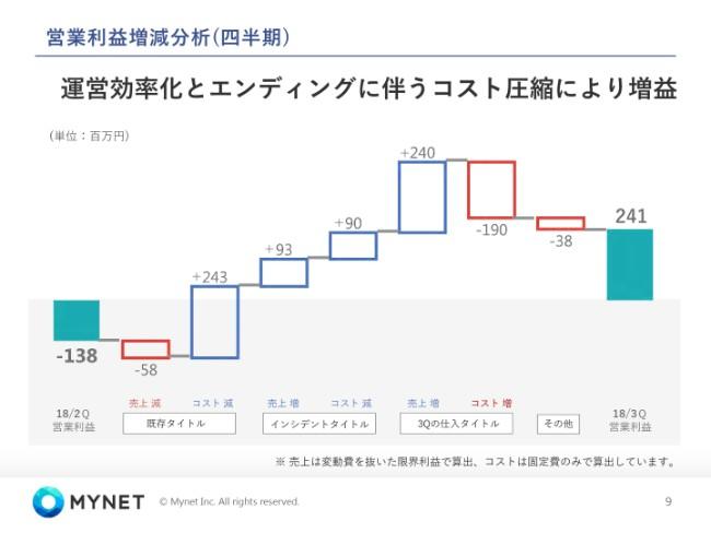 mynet20183q-009