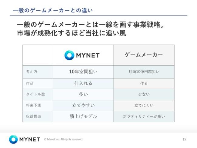 mynet20183q-015