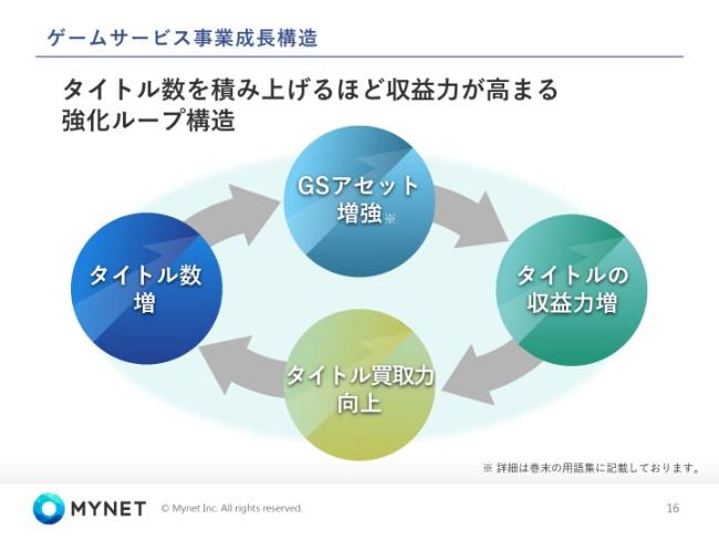 mynet20183q-016