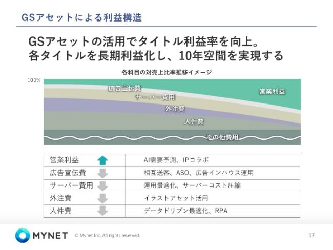 mynet20183q-017
