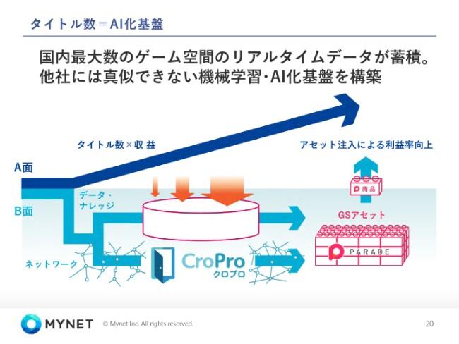 mynet20183q-020