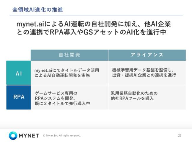 mynet20183q-022