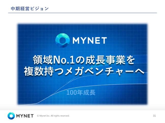 mynet20183q-031
