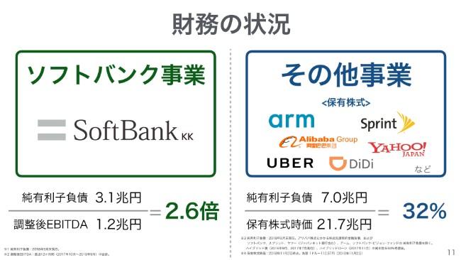softbank20192q (11)