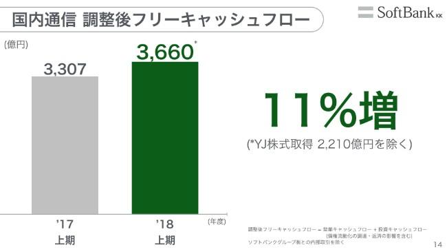 softbank20192q (14)