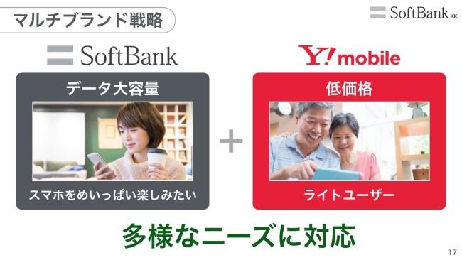 softbank20192q (17)