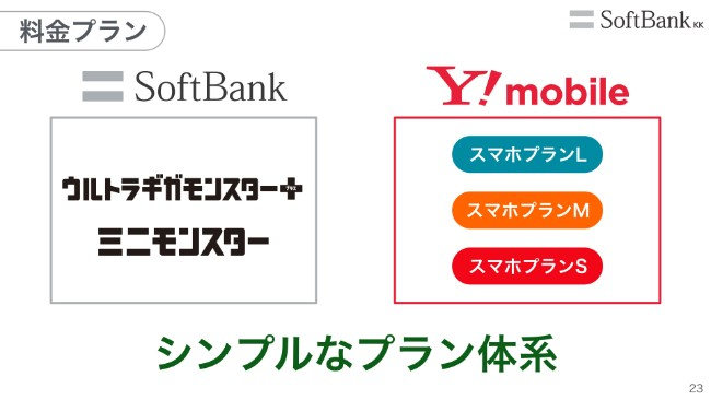 softbank20192q (23)