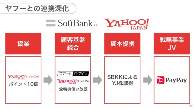 softbank20192q (34)