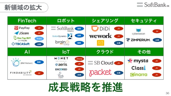 softbank20192q (36)