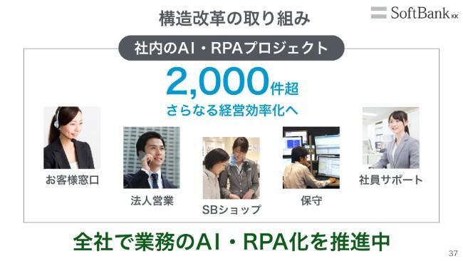 softbank20192q (37)