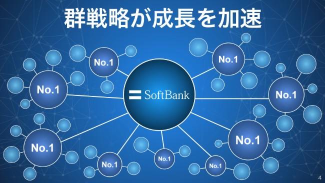 softbank20192q (4)