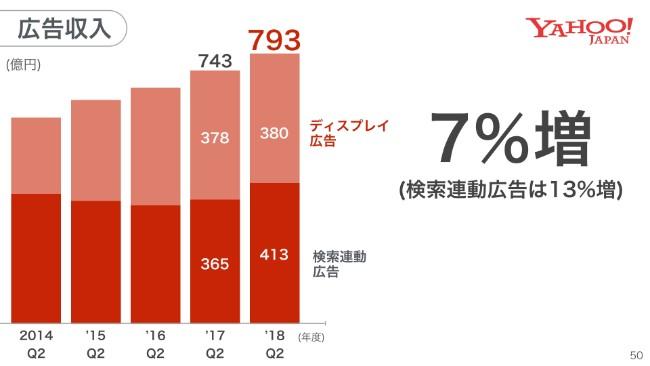 softbank20192q (50)