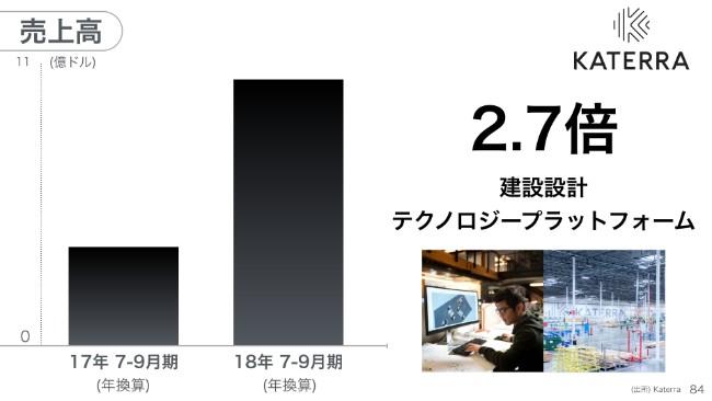 softbank20192q (84)