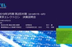 東京エレクトロン、半期ベースで過去最高の売上・利益額に 3期連続の過去最高益見込み