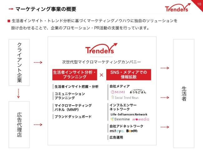 trenders20192q-010