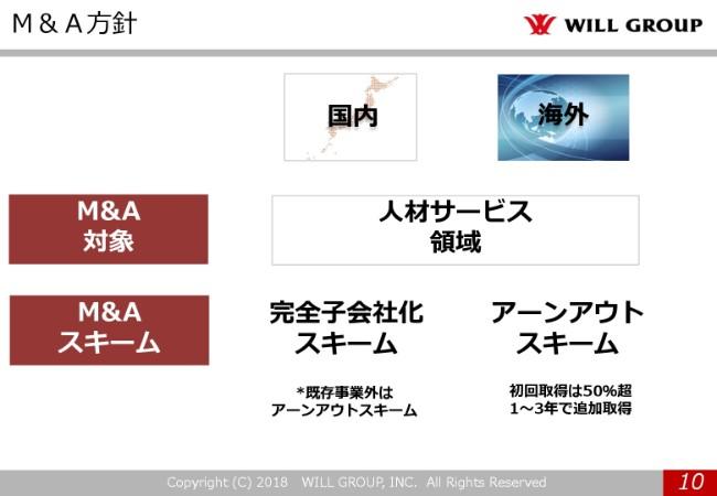 willg20192q (10)