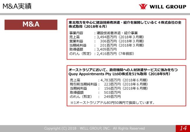 willg20192q (14)