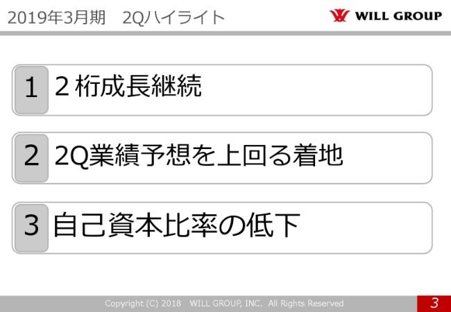 willg20192q (3)