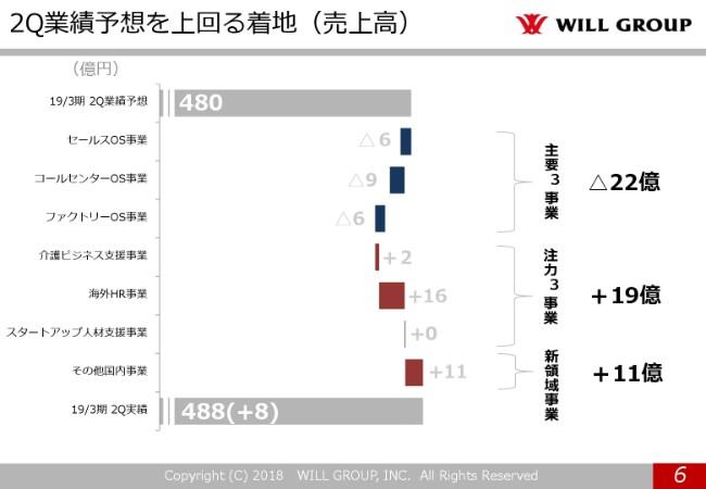 willg20192q (6)