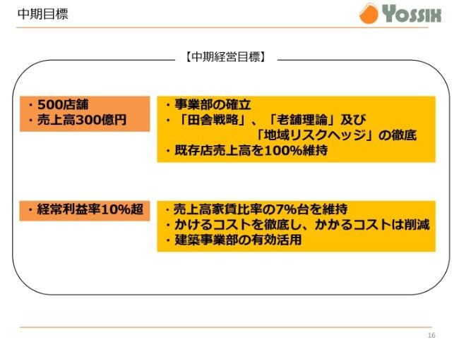 yossix-018