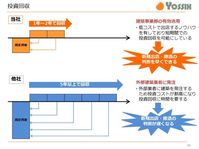 yossix-028