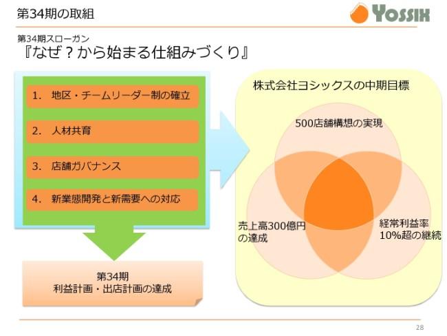 yossix-030