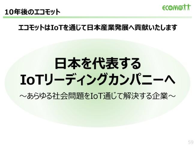 181215_ecomott-059