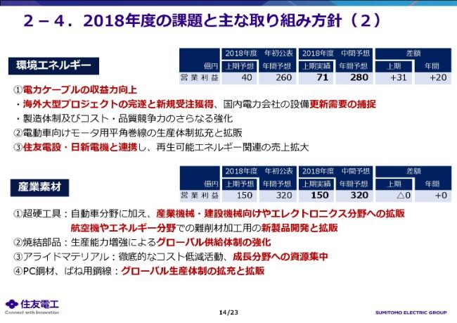 20181113_sei_01_ja-014