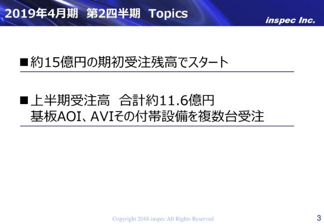 inspec20192q (3)