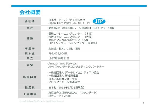 jtp20192q-004