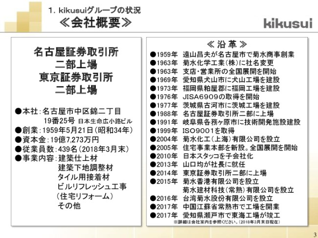 kikusui20192q-003