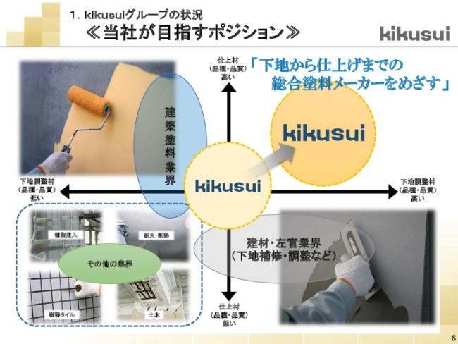 kikusui20192q-008