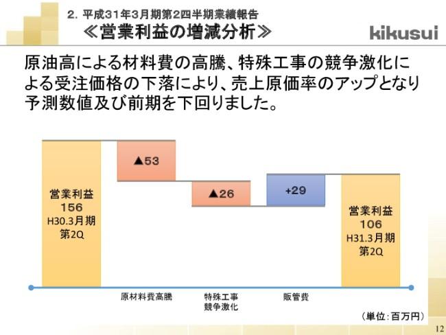 kikusui20192q-012