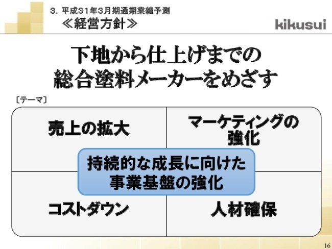 kikusui20192q-016