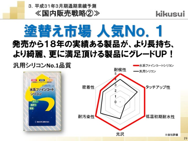kikusui20192q-019
