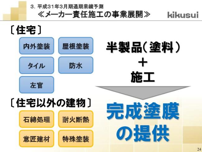 kikusui20192q-024