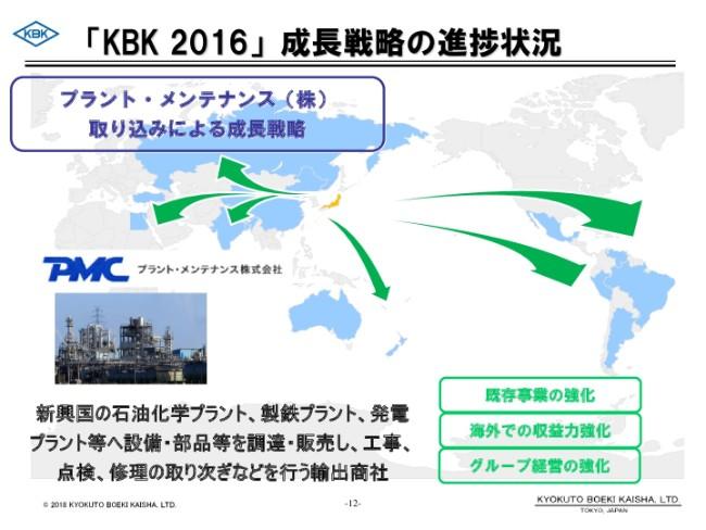 kyokutob20192q-012
