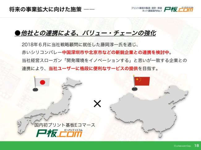pbancom20192q-018