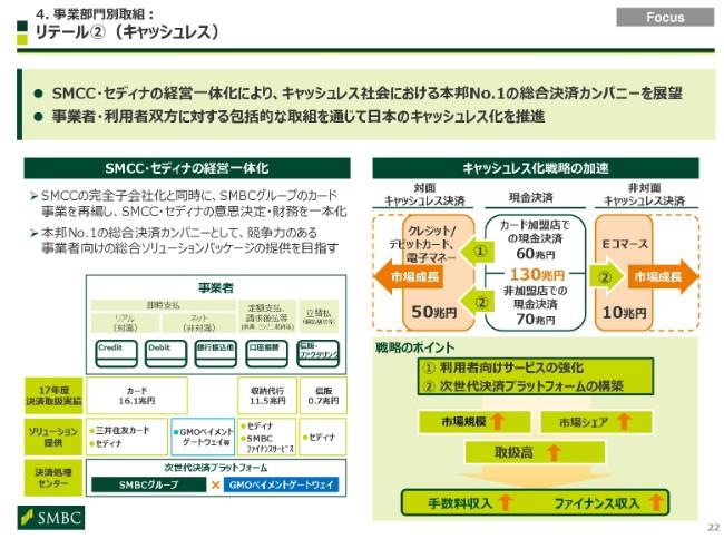 smbc20192q-022