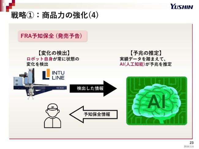 yushin-023