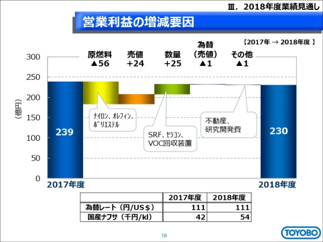 20181109_toyobo_ja_01-018