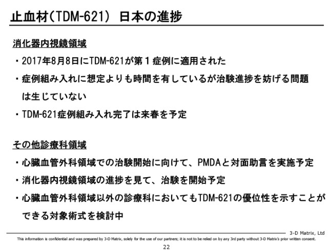 3dm20192q (22)
