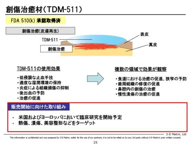 3dm20192q (26)