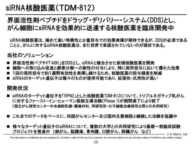 3dm20192q (28)