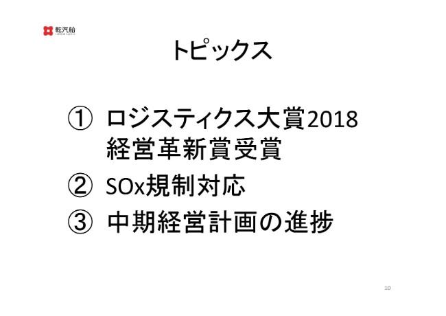 PDF-010