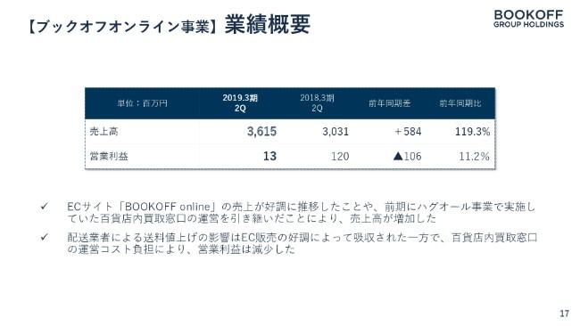 PDF-018