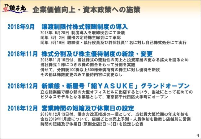 choshimaru20192q-004