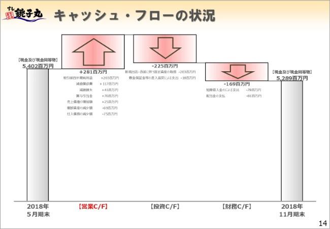 choshimaru20192q-014